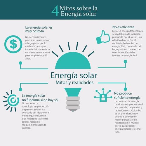 Kits De Energia Solar Economicos Desde¡¡